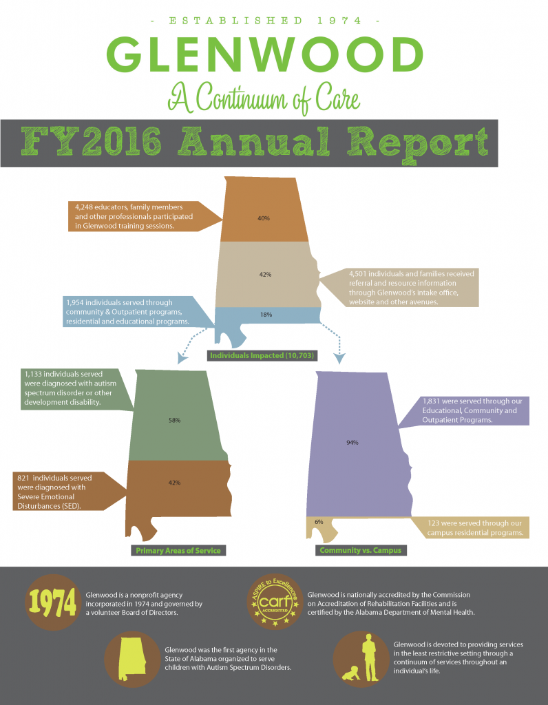 2016-annual-report-flyer_page_1